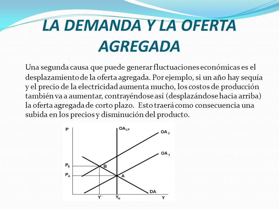LA DEMANDA Y LA OFERTA AGREGADA Una segunda causa que puede generar fluctuaciones económicas es el desplazamiento de la oferta agregada. Por ejemplo,