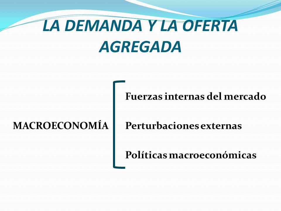 LA DEMANDA Y LA OFERTA AGREGADA A veces el equilibrio macroeconómico puede ser alterado por perturbaciones externas o por la aplicación de políticas macroeconómicas, que desplazan las curvas de demanda y de oferta.