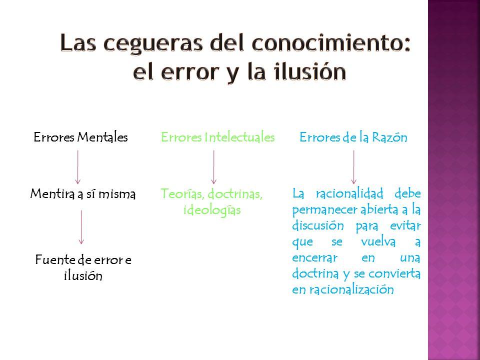 Errores Mentales Mentira a sí misma Fuente de error e ilusión Errores Intelectuales Teorías, doctrinas, ideologías Errores de la Razón La racionalidad