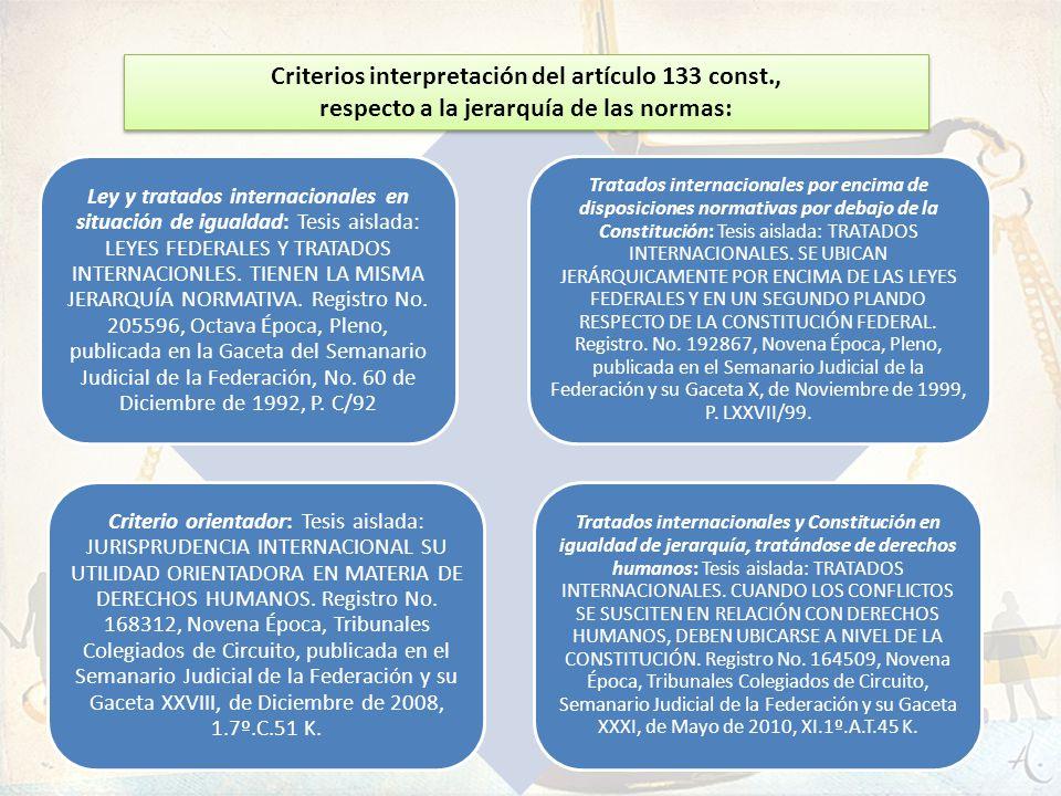 Ley y tratados internacionales en situación de igualdad: Tesis aislada: LEYES FEDERALES Y TRATADOS INTERNACIONLES. TIENEN LA MISMA JERARQUÍA NORMATIVA