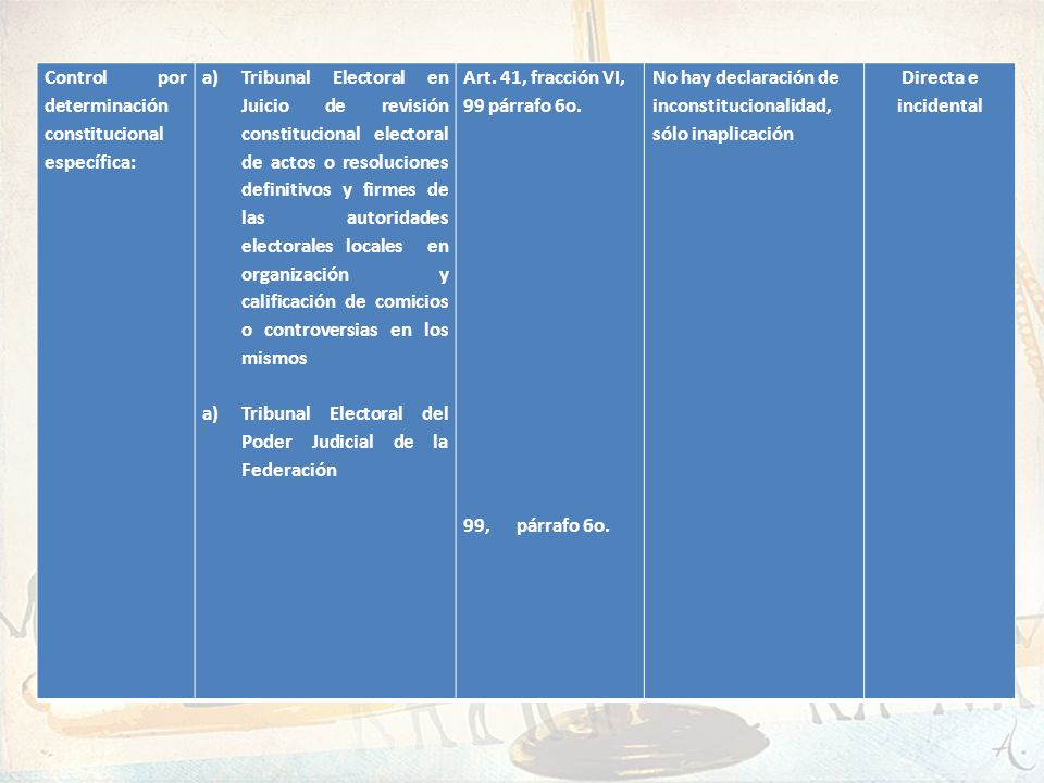 Control por determinación constitucional específica: a)Tribunal Electoral en Juicio de revisión constitucional electoral de actos o resoluciones defin