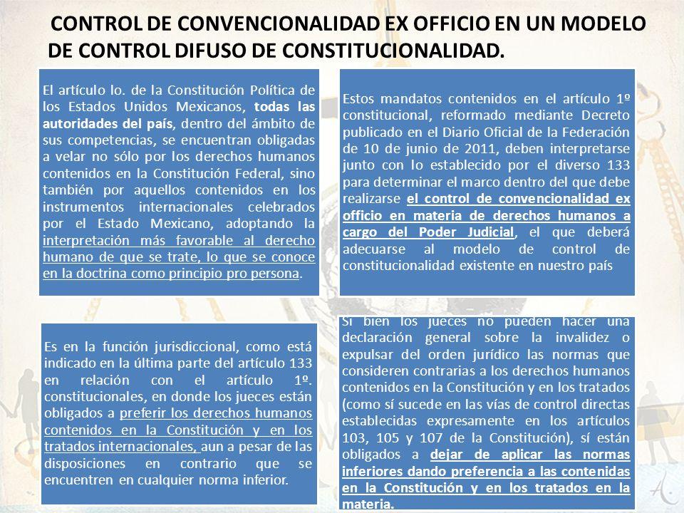 CONTROL DE CONVENCIONALIDAD EX OFFICIO EN UN MODELO DE CONTROL DIFUSO DE CONSTITUCIONALIDAD. El artículo lo. de la Constitución Política de los Estado