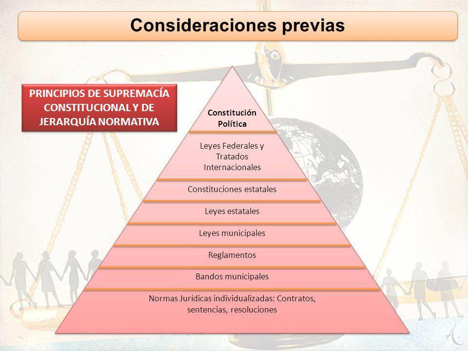 PRINCIPIOS DE SUPREMACÍA CONSTITUCIONAL Y DE JERARQUÍA NORMATIVA Consideraciones previas Constitución Política Leyes Federales y Tratados Internaciona