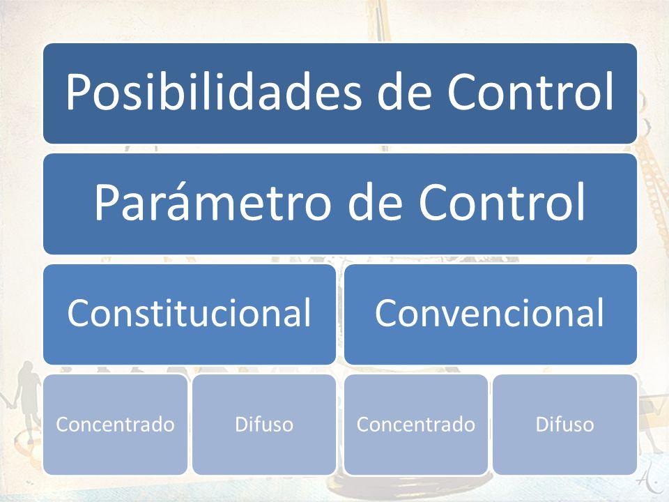 4.A la reforma constitucional en materia de derechos humanos de 10 de junio de 2011, particularmente de los contenidos normativos del artículo 1º Constitucional, y 5.A la aceptación expresa de este tipo de control por la SCJN, en el cumplimiento de la Sentencia de la CorIDH, y en la que se acepta también el control difuso de constitucionalidad.
