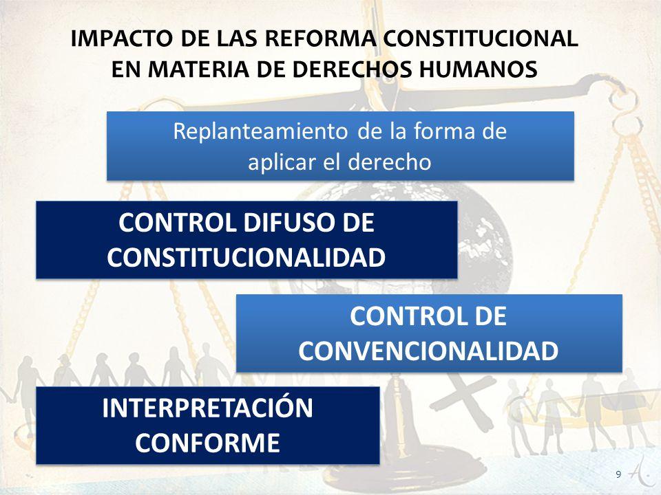 CONTROL DIFUSO DE CONSTITUCIONALIDAD CONTROL DE CONVENCIONALIDAD INTERPRETACIÓN CONFORME 9 IMPACTO DE LAS REFORMA CONSTITUCIONAL EN MATERIA DE DERECHO