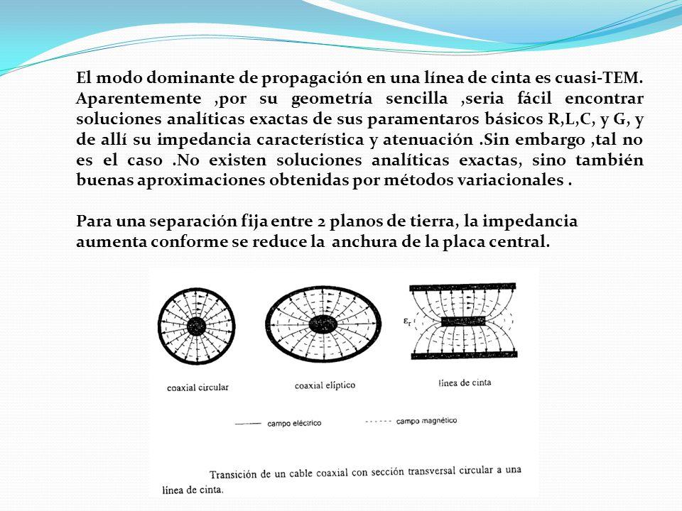 El modo dominante de propagación en una línea de cinta es cuasi-TEM. Aparentemente,por su geometría sencilla,seria fácil encontrar soluciones analític