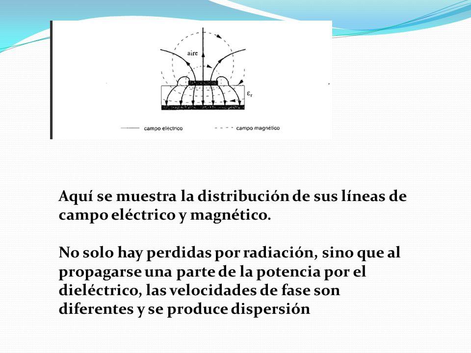 Aquí se muestra la distribución de sus líneas de campo eléctrico y magnético. No solo hay perdidas por radiación, sino que al propagarse una parte de