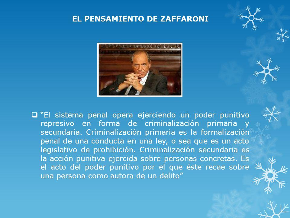 EL PENSAMIENTO DE ZAFFARONI El sistema penal opera ejerciendo un poder punitivo represivo en forma de criminalización primaria y secundaria.