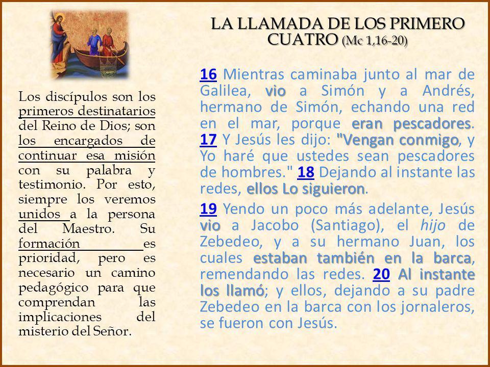 LALLAMADA DE LOS PRIMERO CUATRO (Mc 1,16-20) LA LLAMADA DE LOS PRIMERO CUATRO (Mc 1,16-20) vio eran pescadores