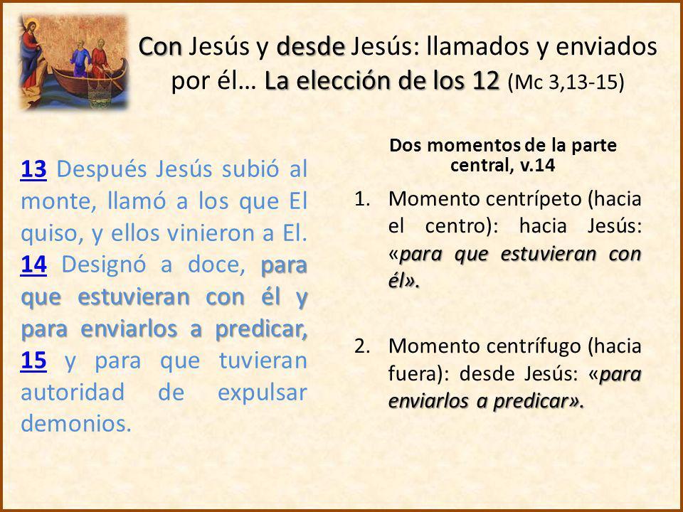 Condesde La elección de los 12 Con Jesús y desde Jesús: llamados y enviados por él… La elección de los 12 (Mc 3,13-15) para que estuvieran con él y pa