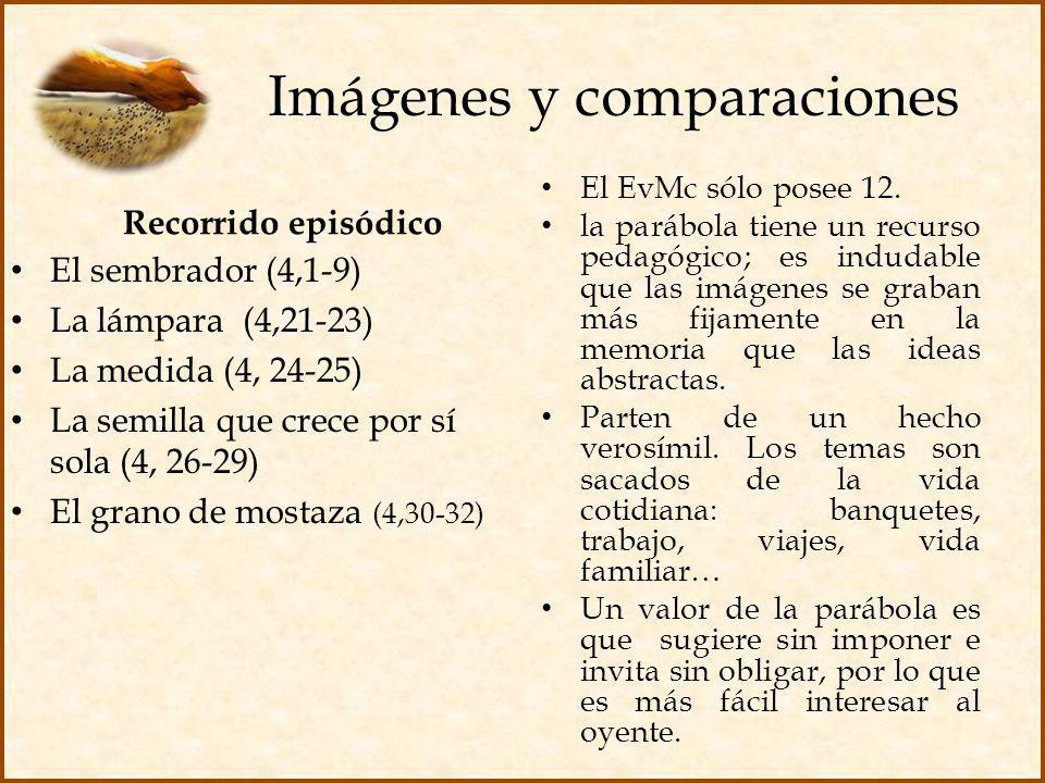 Imágenes y comparaciones Recorrido episódico El sembrador (4,1-9) La lámpara (4,21-23) La medida (4, 24-25) La semilla que crece por sí sola (4, 26-29