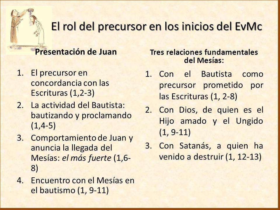 El rol del precursor en los inicios del EvMc Presentación de Juan 1.El precursor en concordancia con las Escrituras (1,2-3) 2.La actividad del Bautist