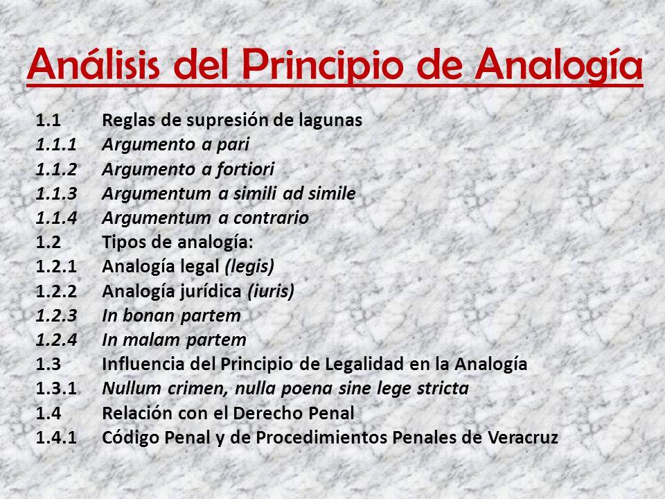 Análisis del Principio de Analogía 1.1Reglas de supresión de lagunas 1.1.1Argumento a pari 1.1.2Argumento a fortiori 1.1.3Argumentum a simili ad simil