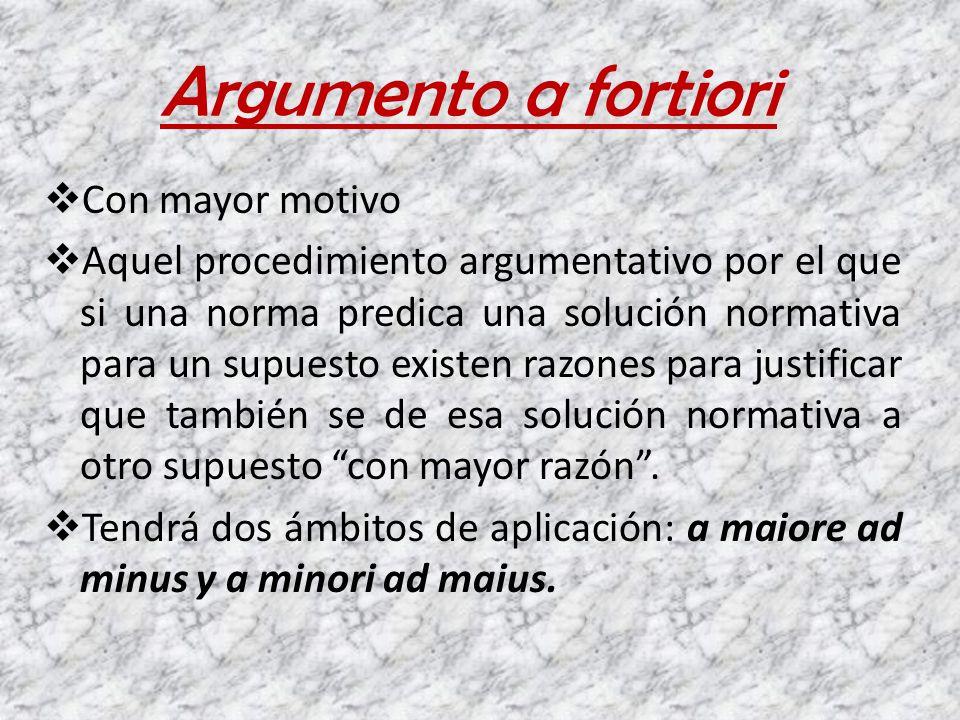 Argumento a fortiori Con mayor motivo Aquel procedimiento argumentativo por el que si una norma predica una solución normativa para un supuesto existe