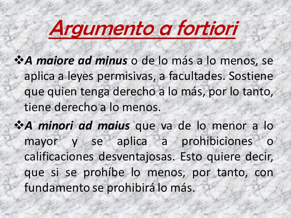 Argumento a fortiori A maiore ad minus o de lo más a lo menos, se aplica a leyes permisivas, a facultades. Sostiene que quien tenga derecho a lo más,