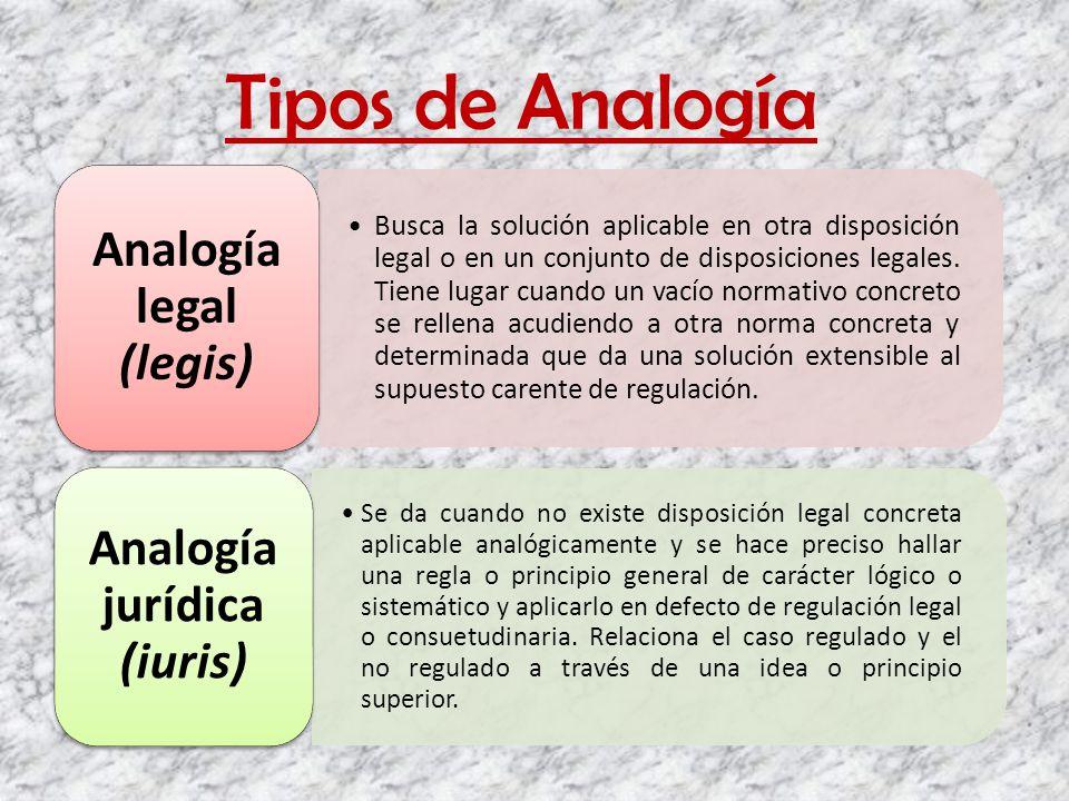 Tipos de Analogía Busca la solución aplicable en otra disposición legal o en un conjunto de disposiciones legales. Tiene lugar cuando un vacío normati
