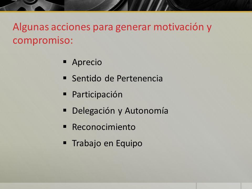 Algunas acciones para generar motivación y compromiso: Aprecio Sentido de Pertenencia Participación Delegación y Autonomía Reconocimiento Trabajo en E