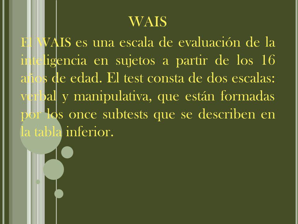 WAIS El WAIS es una escala de evaluación de la inteligencia en sujetos a partir de los 16 años de edad.