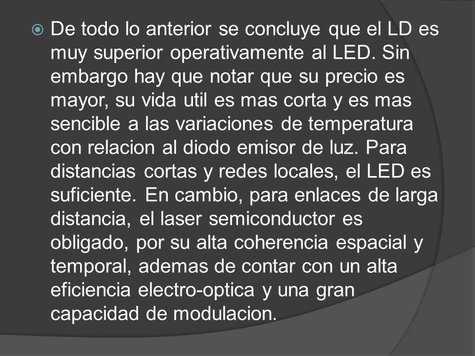 De todo lo anterior se concluye que el LD es muy superior operativamente al LED. Sin embargo hay que notar que su precio es mayor, su vida util es mas