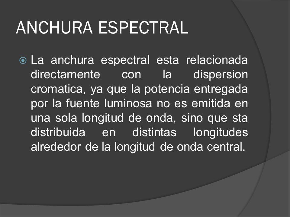 ANCHURA ESPECTRAL La anchura espectral esta relacionada directamente con la dispersion cromatica, ya que la potencia entregada por la fuente luminosa
