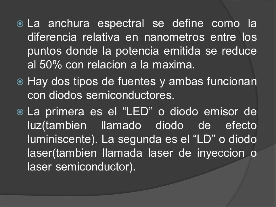 La anchura espectral se define como la diferencia relativa en nanometros entre los puntos donde la potencia emitida se reduce al 50% con relacion a la
