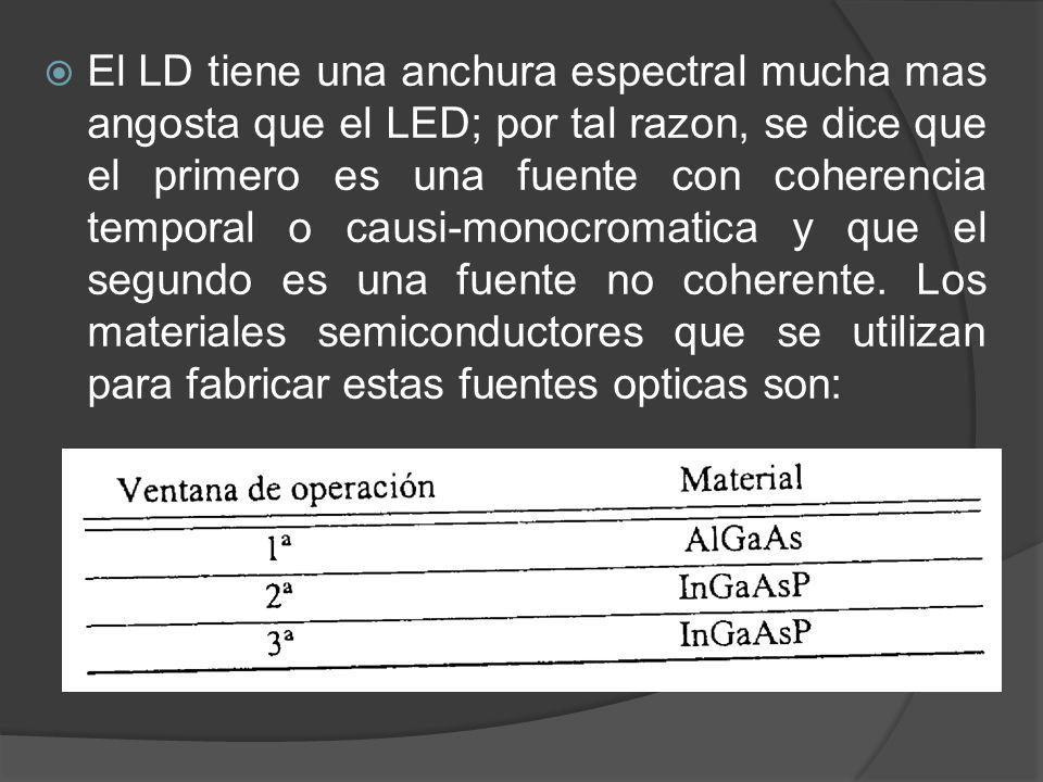 El LD tiene una anchura espectral mucha mas angosta que el LED; por tal razon, se dice que el primero es una fuente con coherencia temporal o causi-mo