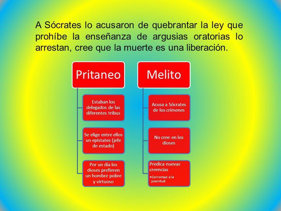 A Sócrates lo acusaron de quebrantar la ley que prohíbe la enseñanza de argusias oratorias lo arrestan, cree que la muerte es una liberación. Pritaneo