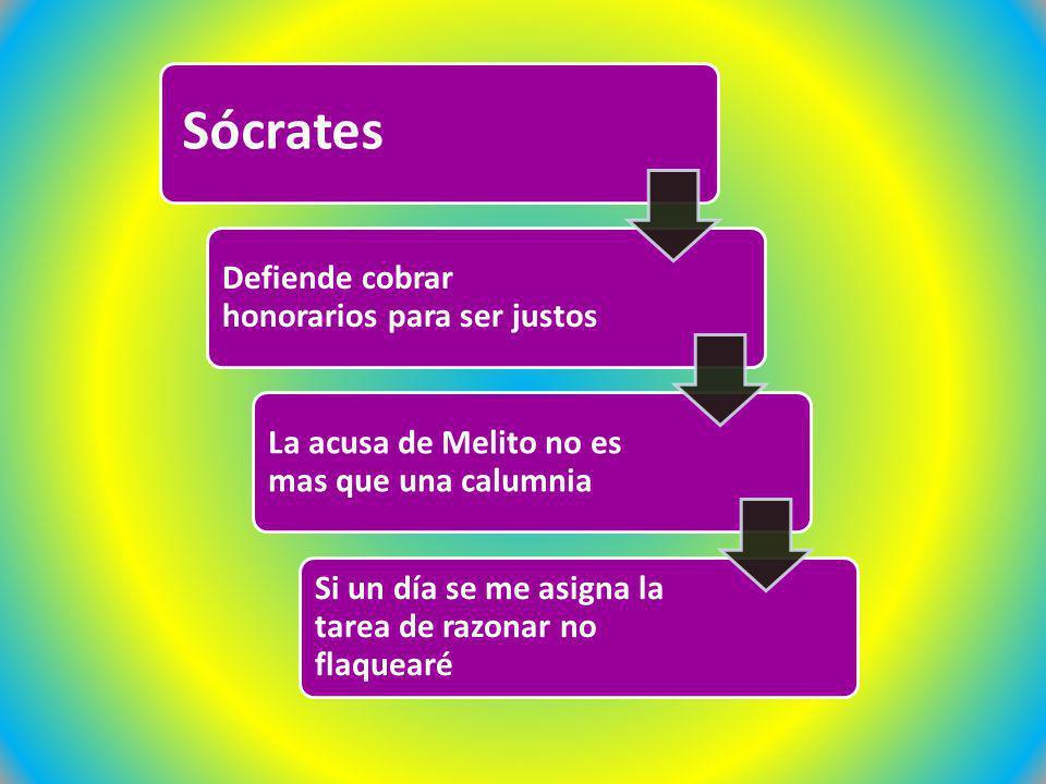 Sócrates Defiende cobrar honorarios para ser justos La acusa de Melito no es mas que una calumnia Si un día se me asigna la tarea de razonar no flaque