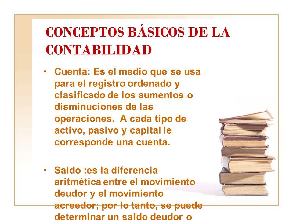 CONCEPTOS BÁSICOS DE LA CONTABILIDAD Cuenta: Es el medio que se usa para el registro ordenado y clasificado de los aumentos o disminuciones de las operaciones.