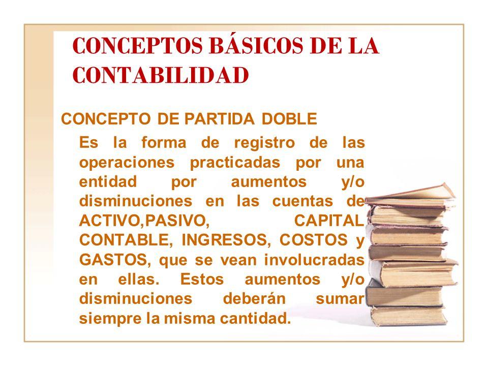 CONCEPTOS BÁSICOS DE LA CONTABILIDAD ECUACIÓN BÁSICA DE CONTABILIDAD ACTIVO= PASIVO + CAPITAL CONTABLE