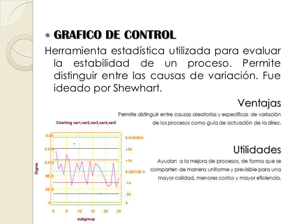 GRAFICO DE CONTROL GRAFICO DE CONTROL Herramienta estadística utilizada para evaluar la estabilidad de un proceso. Permite distinguir entre las causas