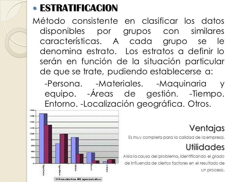 ESTRATIFICACION ESTRATIFICACION Método consistente en clasificar los datos disponibles por grupos con similares características.