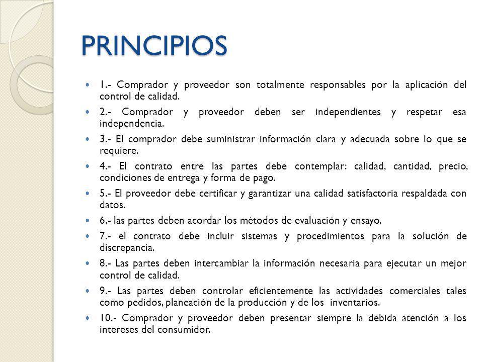 PRINCIPIOS 1.- Comprador y proveedor son totalmente responsables por la aplicación del control de calidad. 2.- Comprador y proveedor deben ser indepen