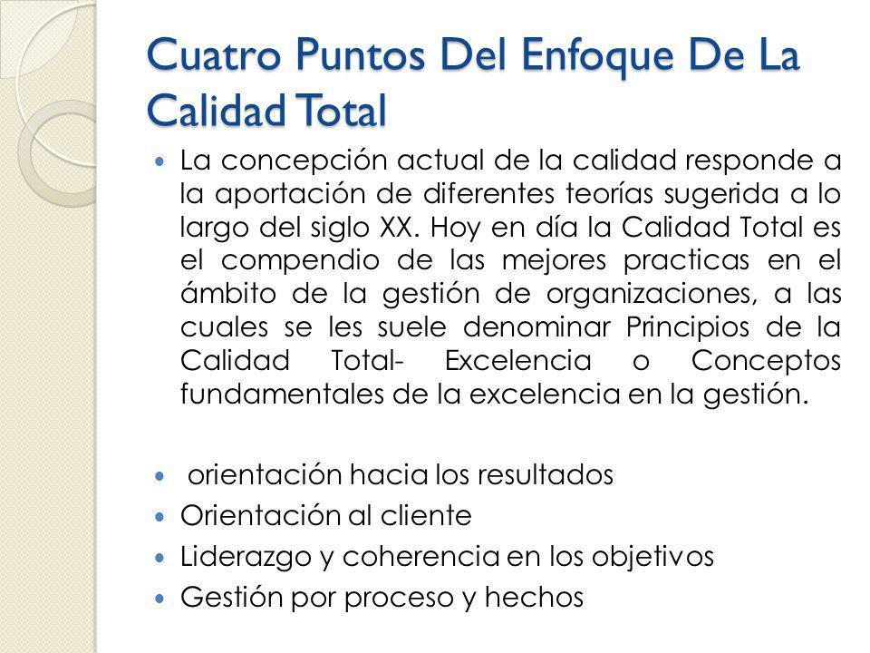 Ciclo De La Calidad El ciclo de calidad involucra todas las fases, desde la identificación inicial hasta la evaluación final de la satisfacción de las expectativas y requerimientos del cliente.