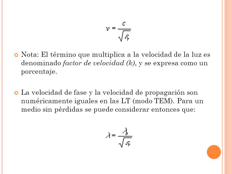 Nota: El término que multiplica a la velocidad de la luz es denominado factor de velocidad (k), y se expresa como un porcentaje. La velocidad de fase