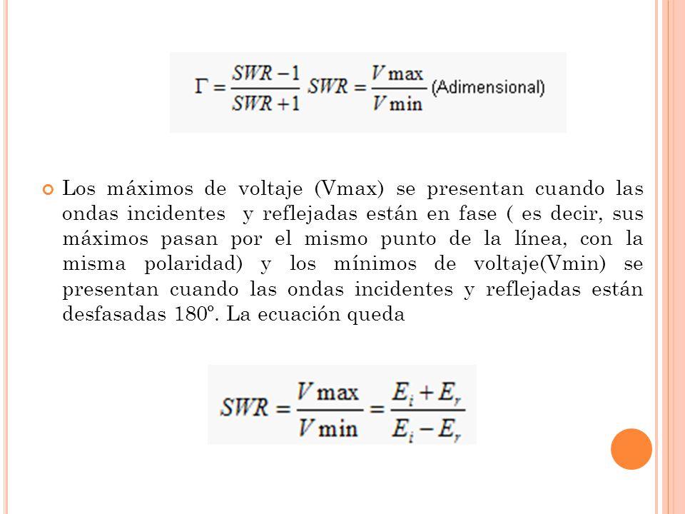 Los máximos de voltaje (Vmax) se presentan cuando las ondas incidentes y reflejadas están en fase ( es decir, sus máximos pasan por el mismo punto de
