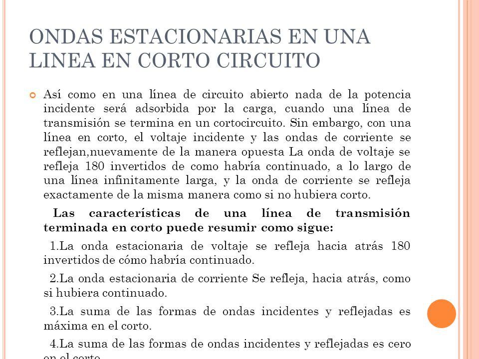 ONDAS ESTACIONARIAS EN UNA LINEA EN CORTO CIRCUITO Así como en una línea de circuito abierto nada de la potencia incidente será adsorbida por la carga
