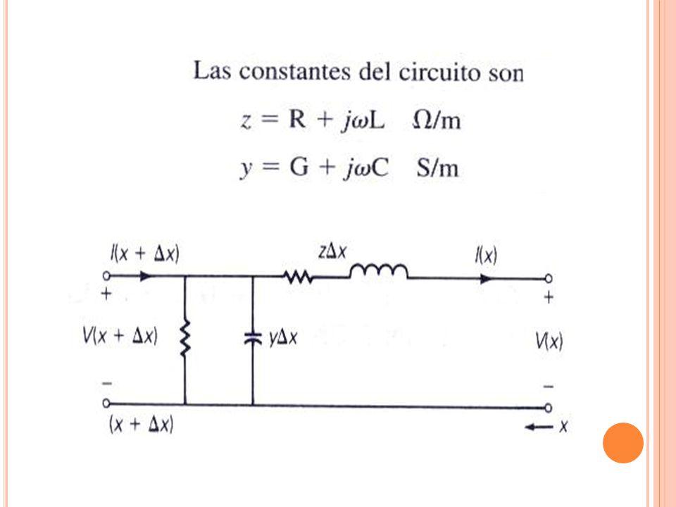 ONDAS ESTACIONARIAS EN UNA LINEA EN CORTO CIRCUITO Así como en una línea de circuito abierto nada de la potencia incidente será adsorbida por la carga, cuando una línea de transmisión se termina en un cortocircuito.