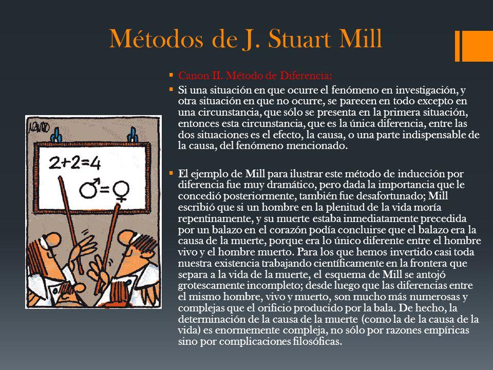 Métodos de J. Stuart Mill Canon II. Método de Diferencia: Si una situación en que ocurre el fenómeno en investigación, y otra situación en que no ocur
