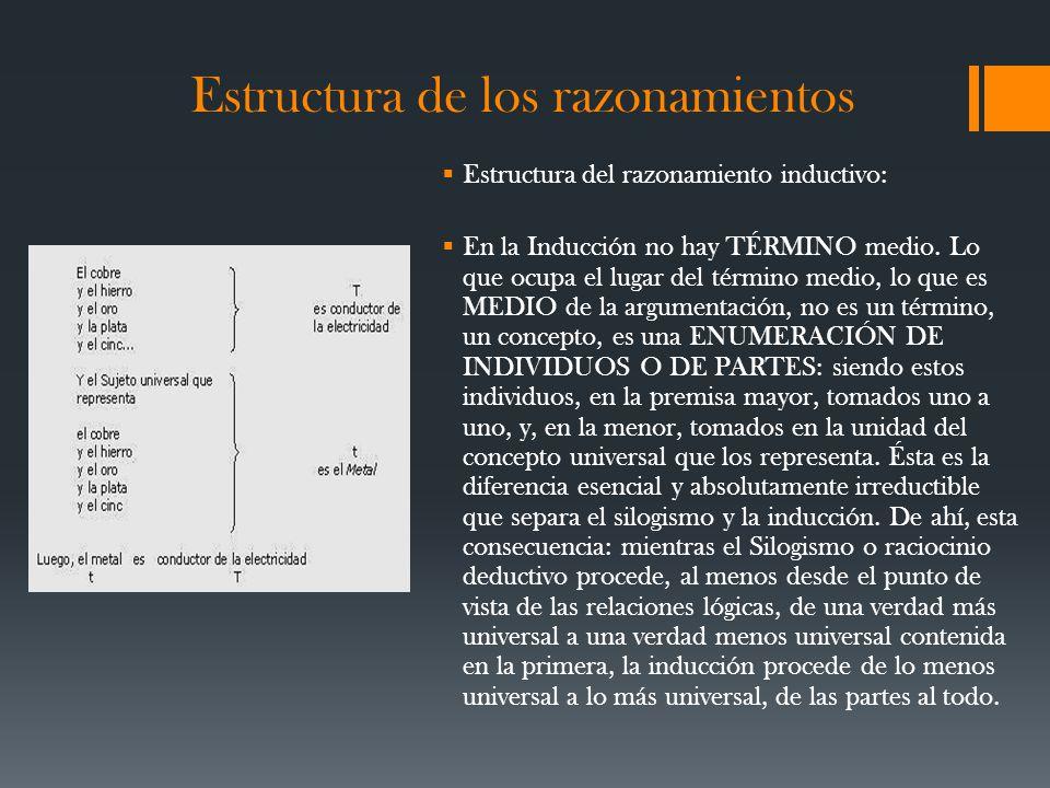 Estructura de los razonamientos Estructura del razonamiento inductivo: En la Inducción no hay TÉRMINO medio. Lo que ocupa el lugar del término medio,