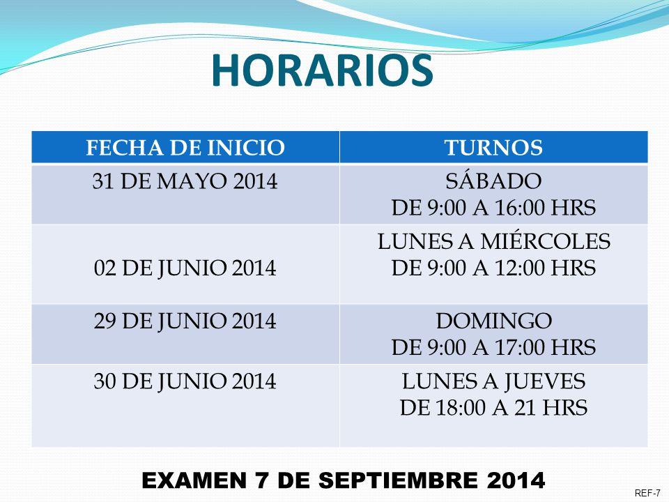 HORARIOS REF-7 FECHA DE INICIOTURNOS 31 DE MAYO 2014SÁBADO DE 9:00 A 16:00 HRS 02 DE JUNIO 2014 LUNES A MIÉRCOLES DE 9:00 A 12:00 HRS 29 DE JUNIO 2014DOMINGO DE 9:00 A 17:00 HRS 30 DE JUNIO 2014LUNES A JUEVES DE 18:00 A 21 HRS EXAMEN 7 DE SEPTIEMBRE 2014
