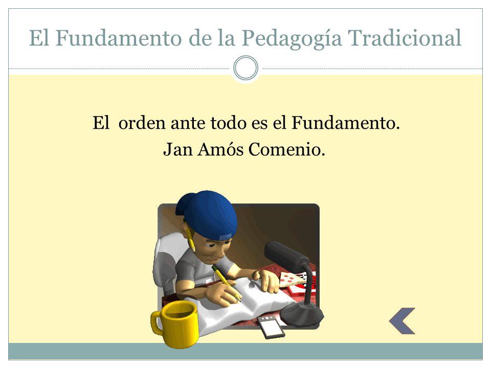 Fundamentos de la Enseñanza.1. Estructura del proceso Docente en la Escuela.