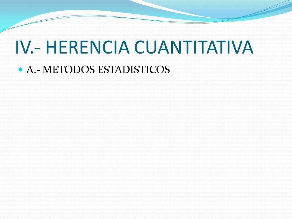 III.- HERENCIA CUALITATIVA. A.- APARICION DE CARACTERISTICAS FENOTIPICAS.
