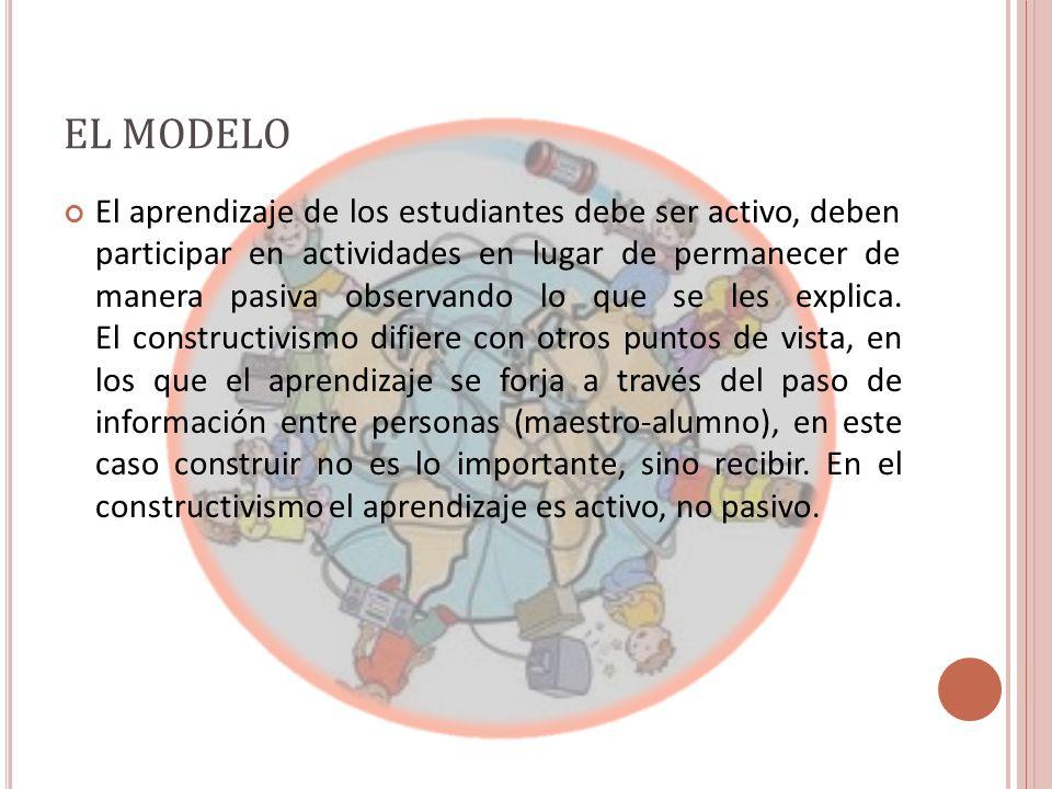 EL MODELO El aprendizaje de los estudiantes debe ser activo, deben participar en actividades en lugar de permanecer de manera pasiva observando lo que se les explica.
