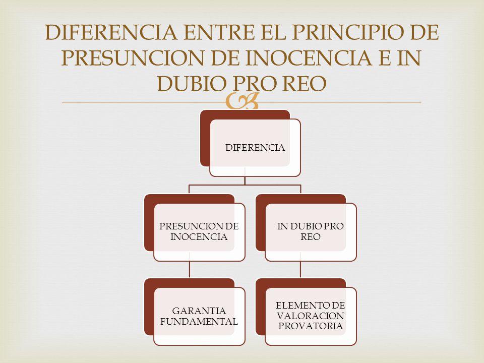 DIFERENCIA ENTRE EL PRINCIPIO DE PRESUNCION DE INOCENCIA E IN DUBIO PRO REO DIFERENCIA PRESUNCION DE INOCENCIA GARANTIA FUNDAMENTAL IN DUBIO PRO REO ELEMENTO DE VALORACION PROVATORIA