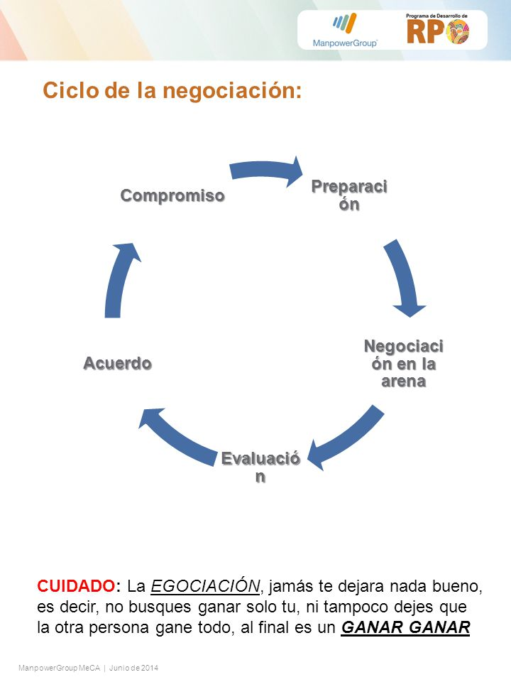 ManpowerGroup MeCA | Junio de 2014 Ciclo de la negociación: Preparaci ón Negociaci ón en la arena Evaluació n Acuerdo Compromiso CUIDADO: La EGOCIACIÓ
