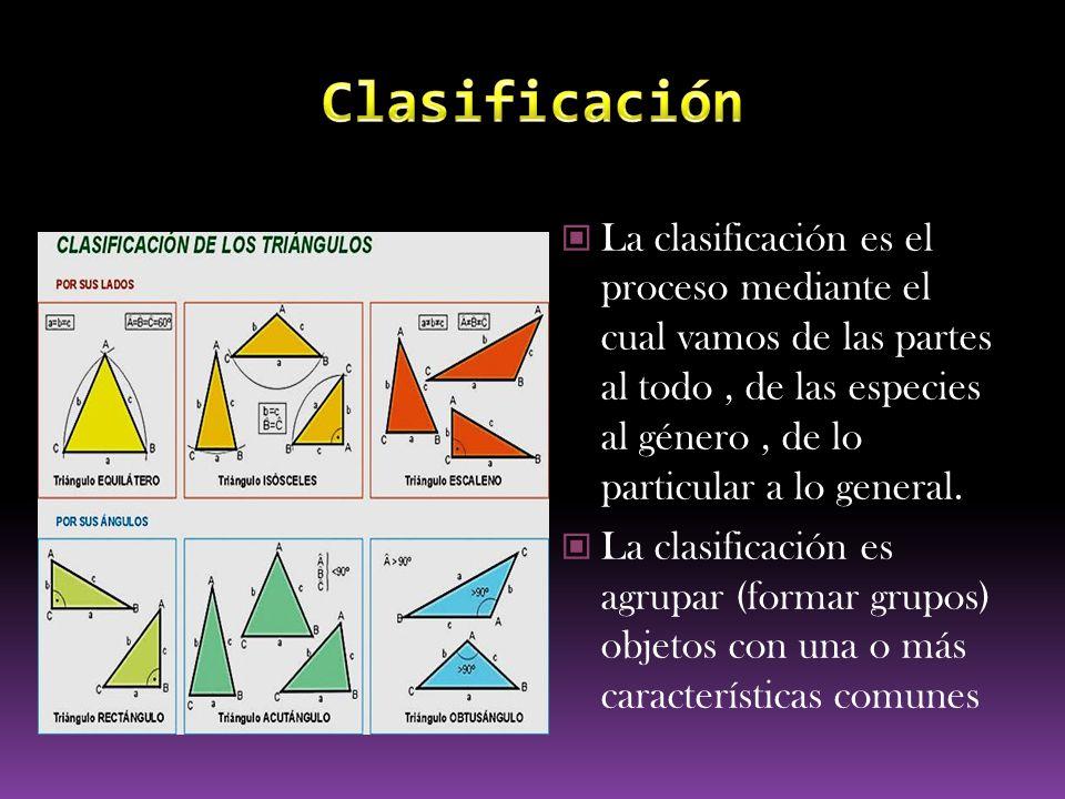 La clasificación es el proceso mediante el cual vamos de las partes al todo, de las especies al género, de lo particular a lo general. La clasificació