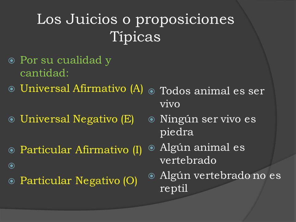 Los Juicios o proposiciones Típicas Por su cualidad y cantidad: Universal Afirmativo (A) Universal Negativo (E) Particular Afirmativo (I) Particular N
