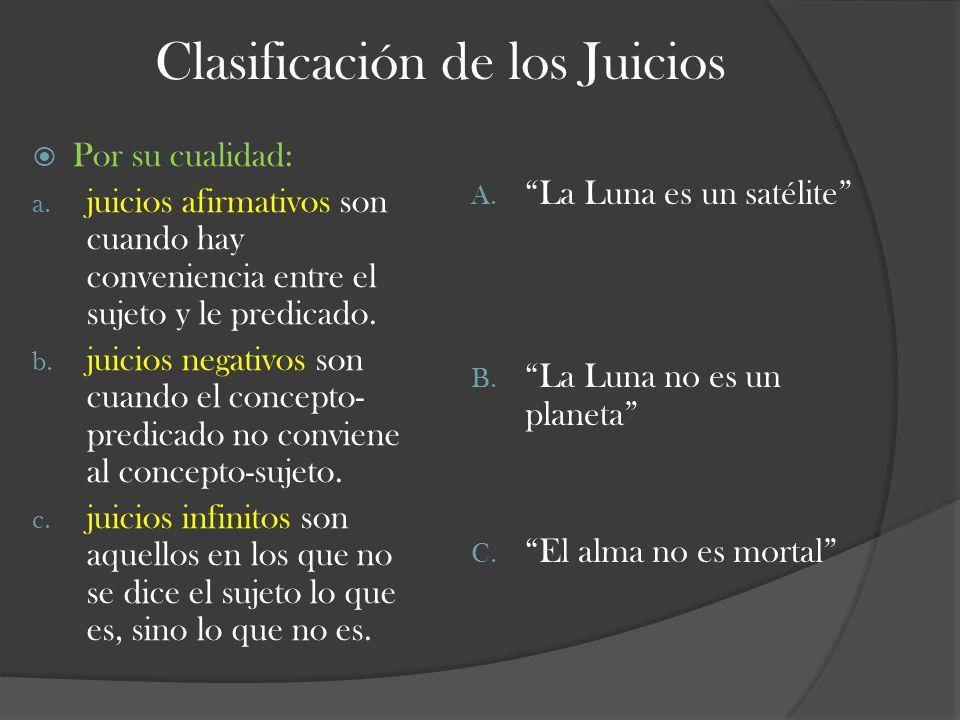 Clasificación de los Juicios Por su cualidad: a. juicios afirmativos son cuando hay conveniencia entre el sujeto y le predicado. b. juicios negativos