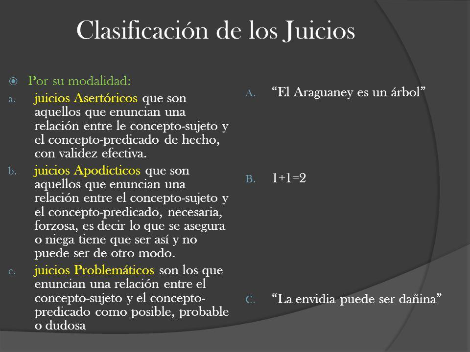 Clasificación de los Juicios Por su modalidad: a. juicios Asertóricos que son aquellos que enuncian una relación entre le concepto-sujeto y el concept